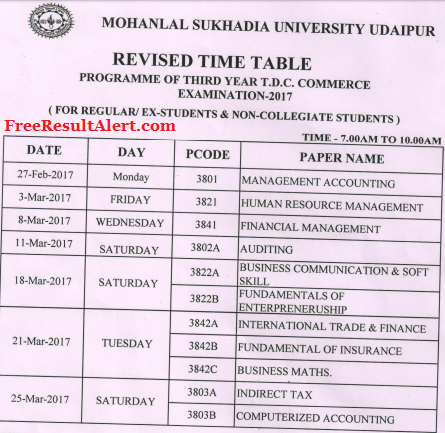 MLSU BCom Previous & Final Year Time Table 2018 Download