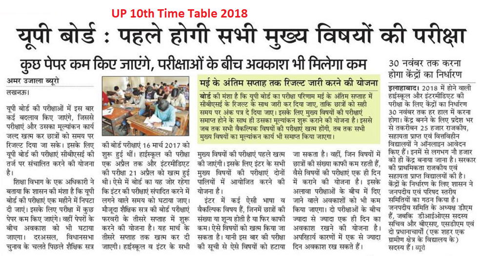 UP 10th Time Table 2018