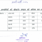 jail prahari result 2017