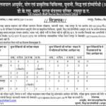 CG Vyapam Staff Nurse Recruitment 2018