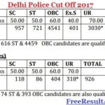 Delhi Police Cut Off 2018 { Official* } घोषित यहाँ देखे Constable Merit List Pdf