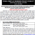 ITBP Constable Recruitment 2018
