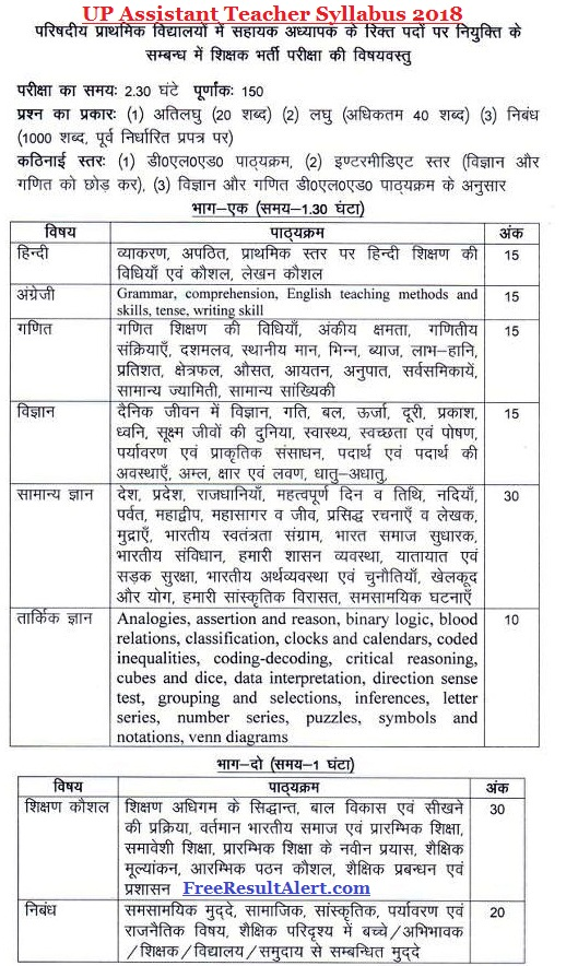 UP Assistant Teacher Syllabus 2018