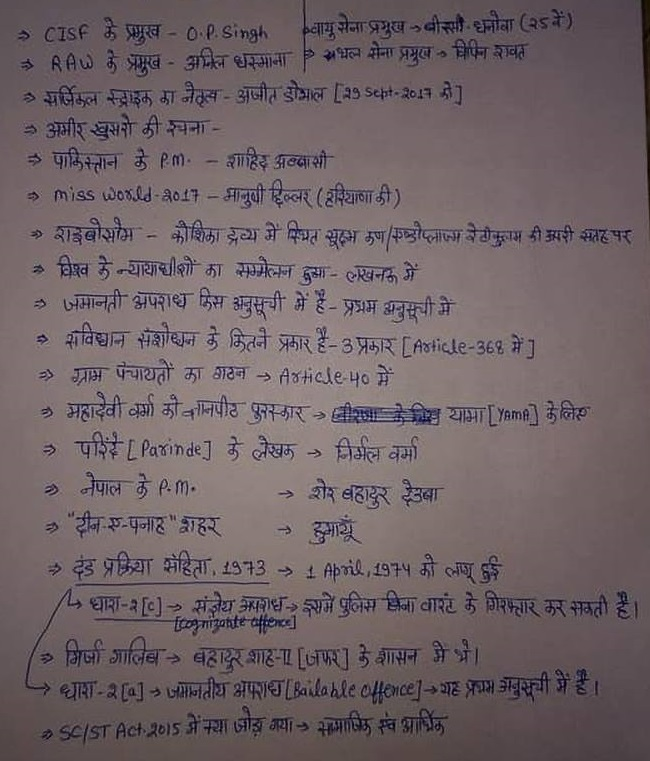 UP Police SI question Paper 2017