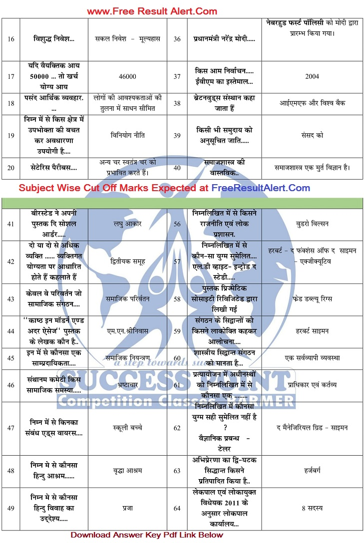 rpsc 2nd Grade Answer Key 2018