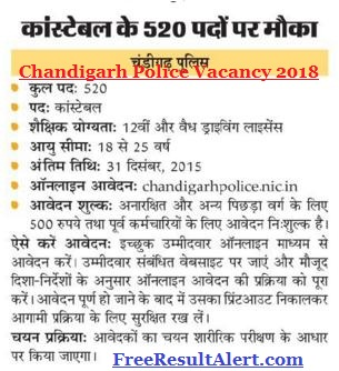 Chandigarh police vacancy 2018