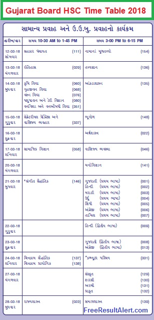 Gujarat Board HSC Time Table 2018