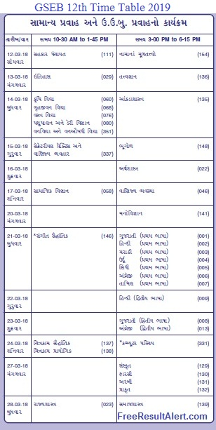Gujarat Board Hsc Time Table 2019 Pdf Declared Gseb 12th Date Sheet