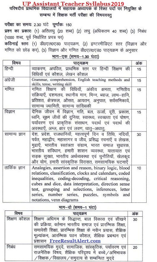 UP Assistant Teacher Syllabus 2019