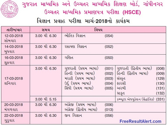 gseb-hsc-time-table-2019