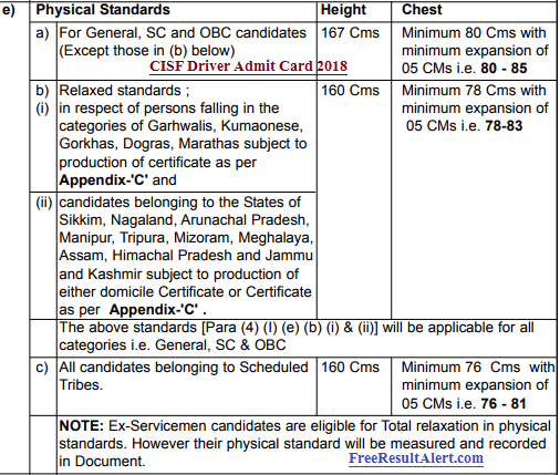 CISF Driver Admit Card 2018