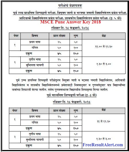 MSCE Pune Answer Key 2018