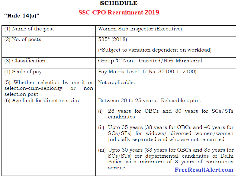 SSC CPO Recruitment 2019