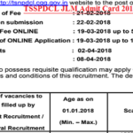 TSSPDCL JLM Admit Card 2018