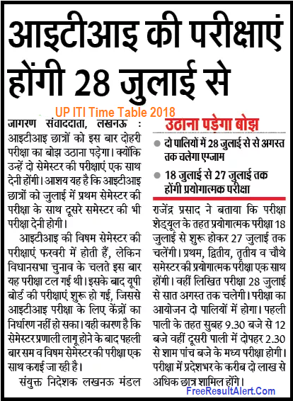 UP ITI Time Table 2018