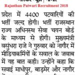 Rajasthan Patwari Recruitment 2018