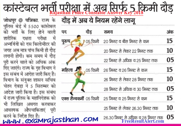 Rajasthan Police Constable Answer Key 2018