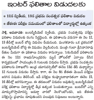 AP Inter 2nd Year Results 2019