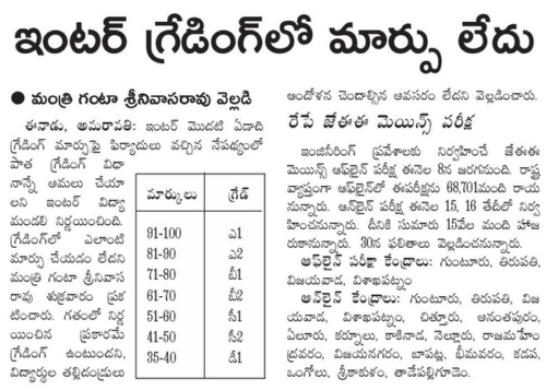 AP inter 1st Year Results 2018 Name Wise