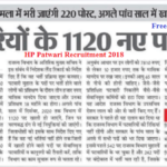 HP Patwari Recruitment 2018