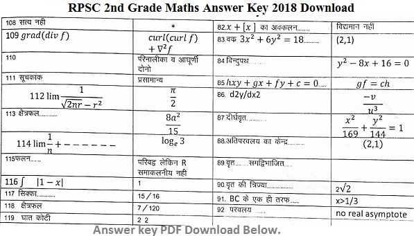 RPSC 2nd Grade Maths Cut Off Marks