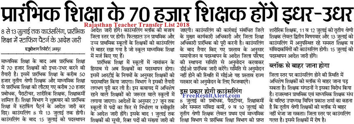 Rajasthan Teacher Transfer List 2018