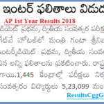 Rtgs.ap.gov.in