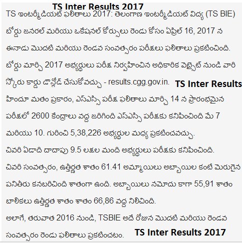 results ts 2017 inter