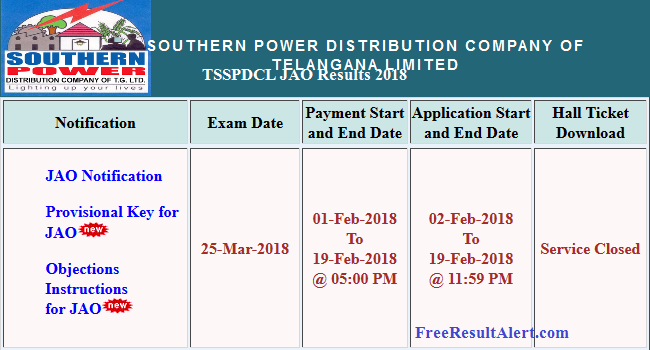TSSPDCL JAO Results 2018