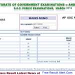 ap 10th results 2018
