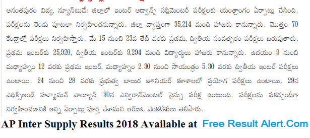 AP Inter Supply Results 2018