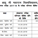 Kanpur University BA Part 2nd Result 2018