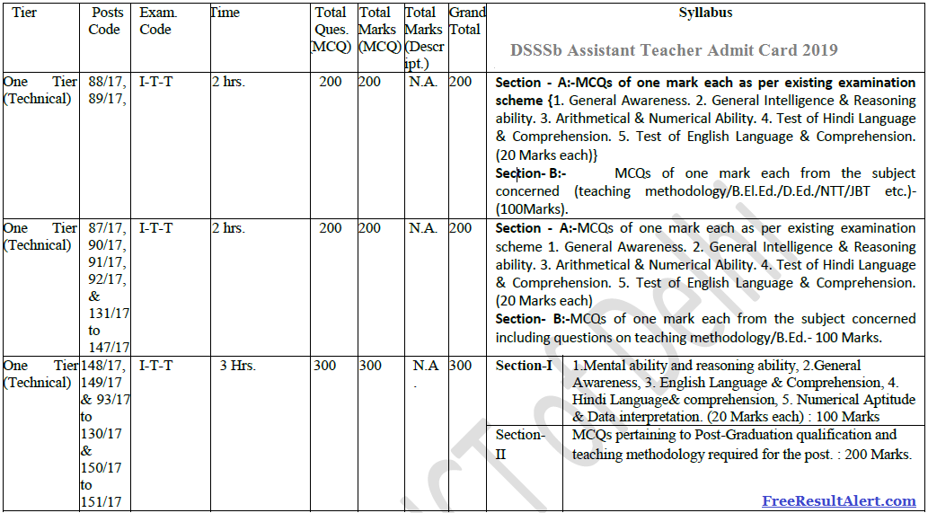 DSSSB Assistant Teacher Admit Card 2019