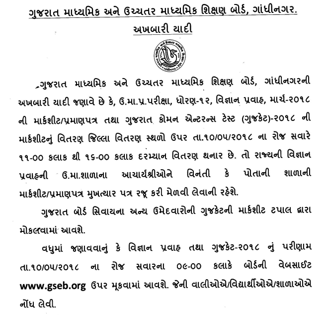 Gujarat 12th Science Result 2018 Name Wise