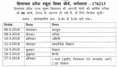 HPBOSE 8th Class Result 2018