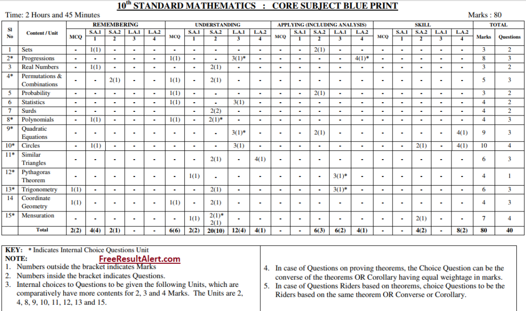 Karnataka sslc time table 2019 pdf kseebkarc blueprint karnataka sslc time table 2019 malvernweather Gallery