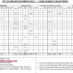 Karnataka SSLC Time Table 2019