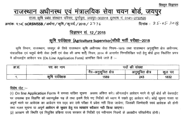 Rajasthan Agriculture Supervisor Recruitment 2018 Notification