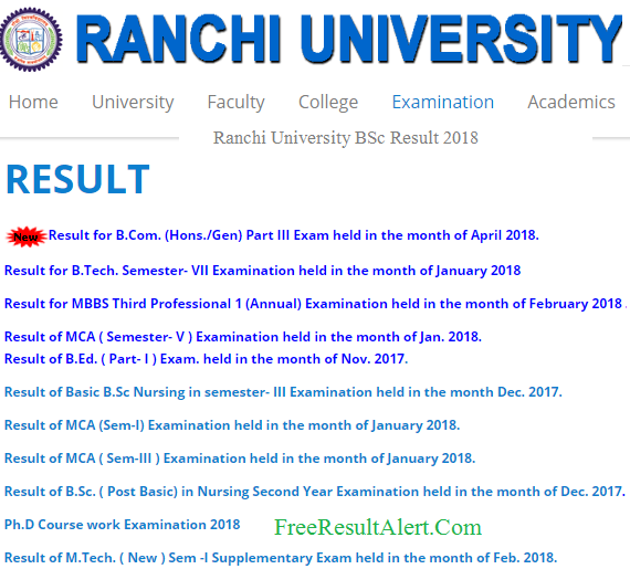 Ranchi University BSc Result 2018