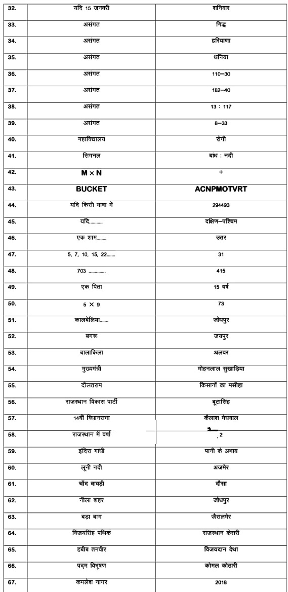 bstc paper 2018 answer key download