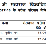 CSJMU BA Part 2 Result 2018
