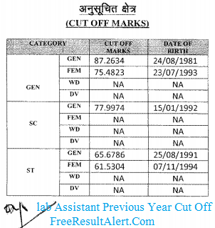 lab-assistant-cut-off-Marks