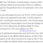 pseb.ac.in 10th Result 2019