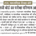 10th RBSE Result 2018
