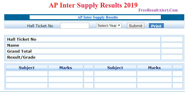 AP Inter Supply Results