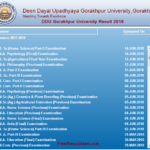 DDU Gorakhpur University Result 2018