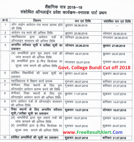 Government College Bundi Merit List 2018
