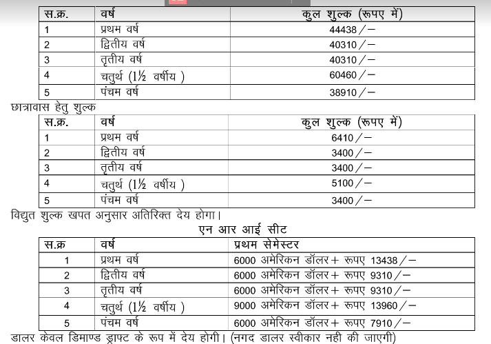 MP PVFT Result 2019
