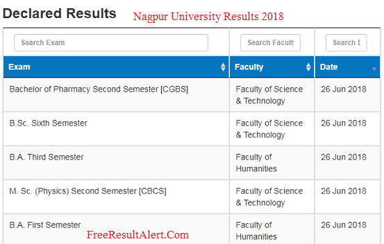 Nagpur University Results 2018