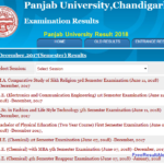 Panjab University Result 2018